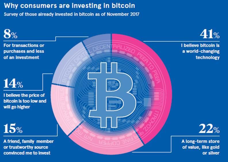 Come farsi pagare in bitcoin nel proprio e-commerce (servizi a confronto) ‣ prosuasa.it