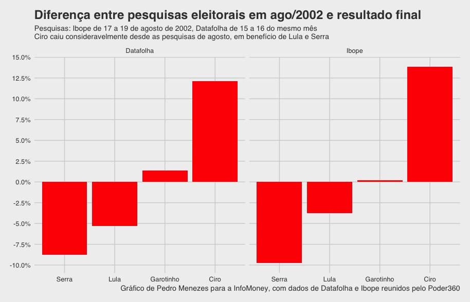 graf2_corrigido