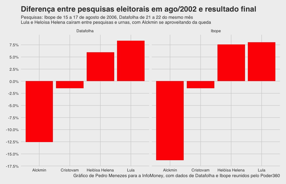 graf4_corrigido