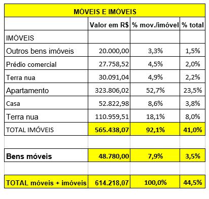 moveis-alckmin