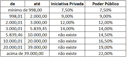 tributacao_reforma_previdencia_26022019