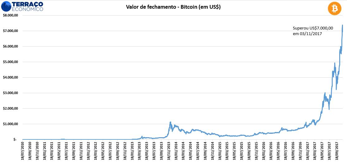 Botbinary, Kraken trading bot peržiūra, pirkti bitcoin