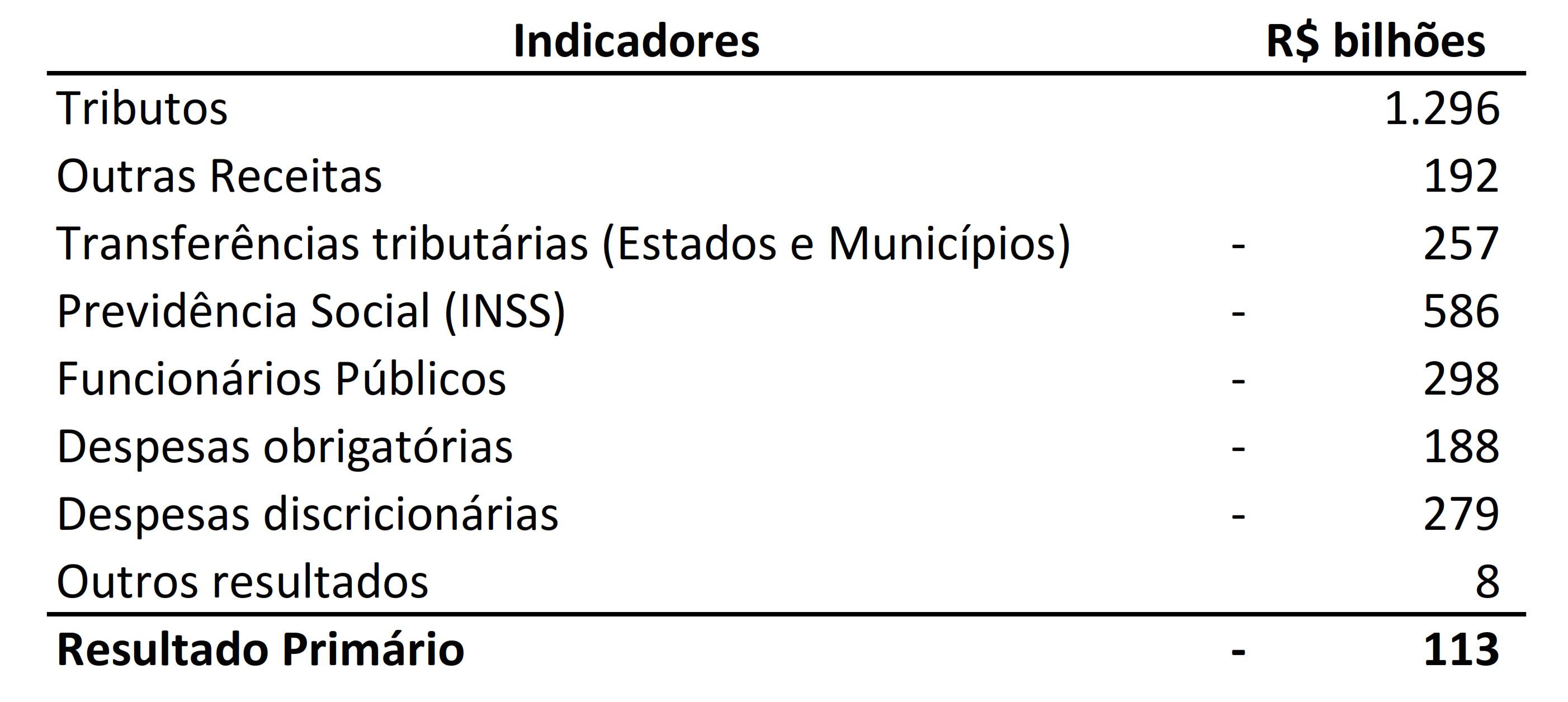 2.1_gasto_publico_federal