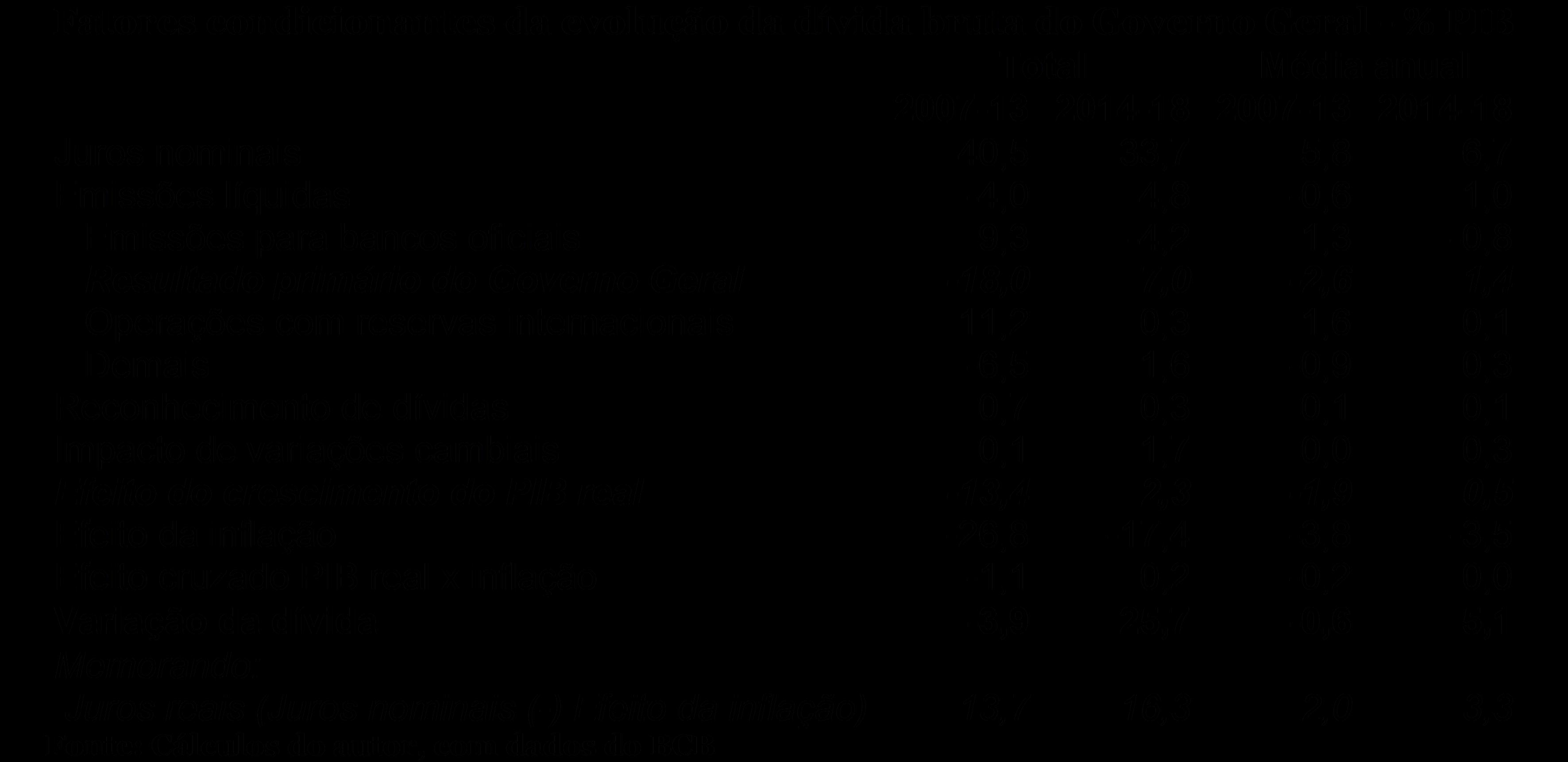 schwartsman_fatores