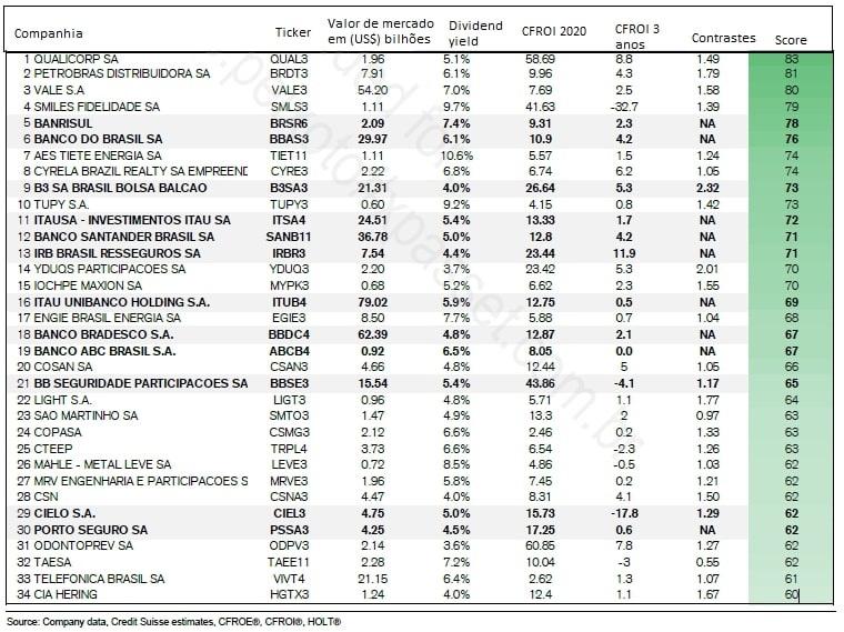 tabela_credit_suisse_editado