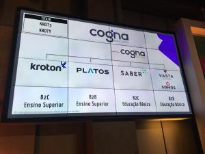 Kroton passa a se chamar Cogna