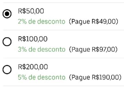 Tabela de descontos progressivos da Uber - R$ 50 oferece 2%, R$ 100 oferece 3% e R$ 200 oferce 5%