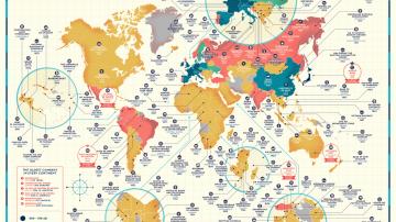 Mapa-mundi com as empresas mais antigas de cada continente