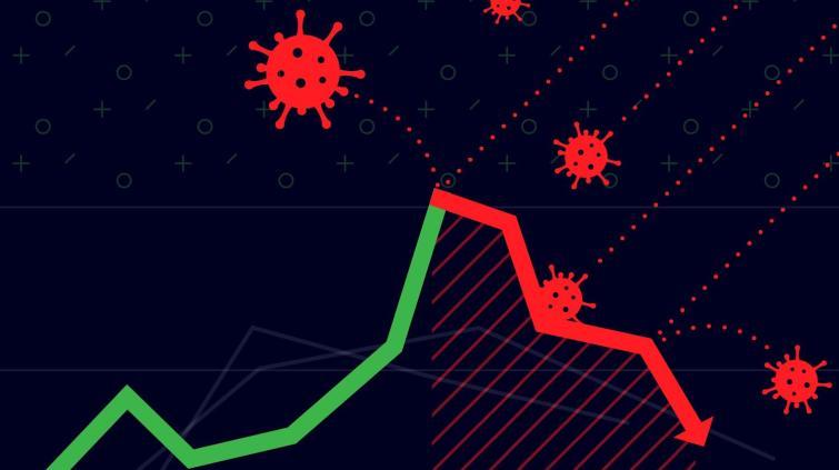 índices gráfico bolsa mercado alta baixa coronavírus covid-19