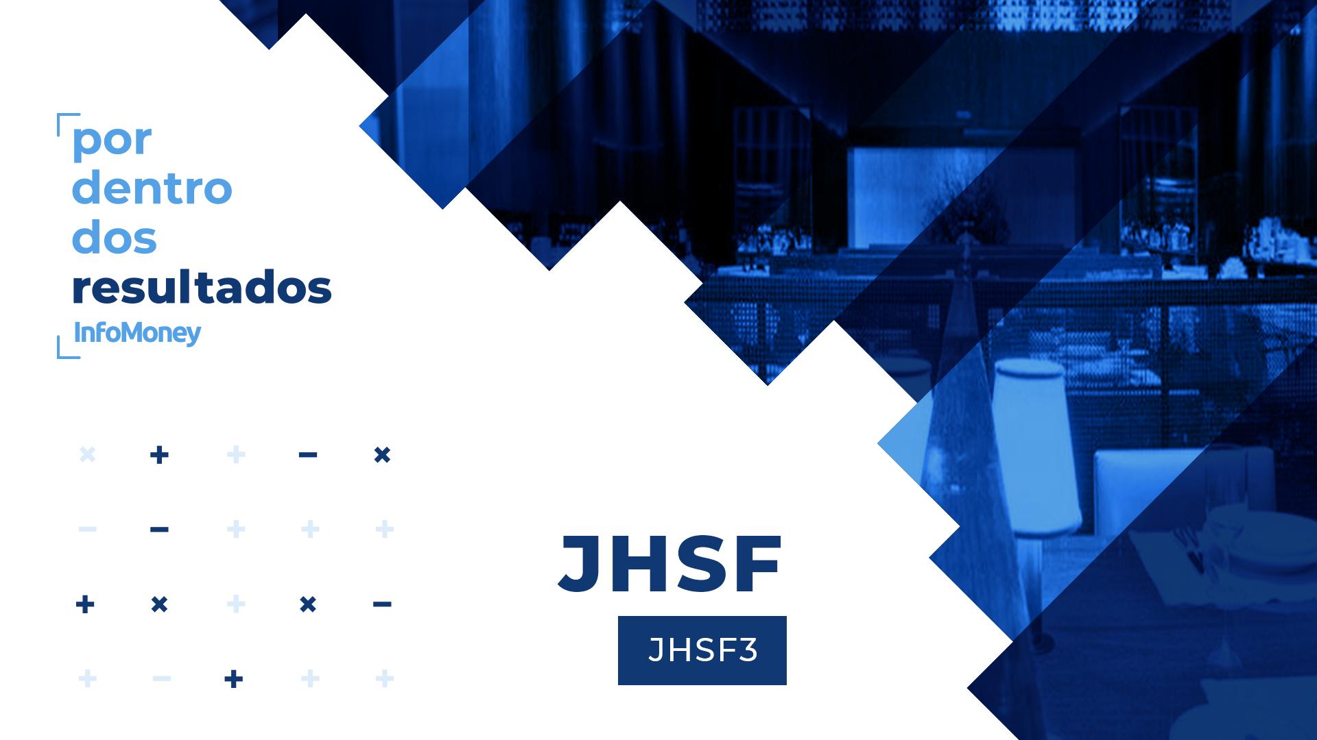 Lucro da JHSF salta 5.000% e CEO vê próximos trimestres ainda melhores, com mais dividendos aos acionistas thumbnail