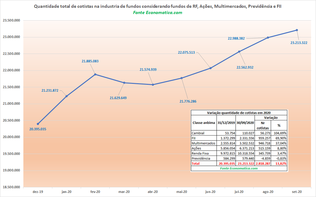 economatica-08.10.png (1014×632)