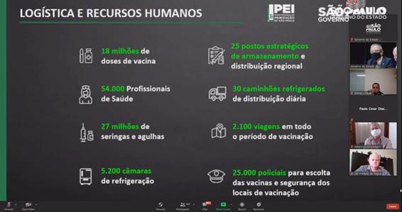 (Reprodução/Governo do Estado de São Paulo)
