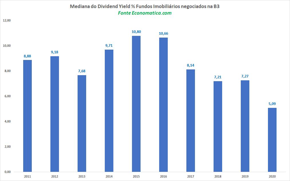 economatica-fiis.png (1013×631)
